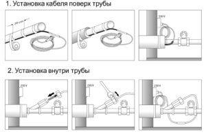 виды монтажа обогревающего кабеля
