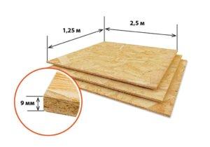 размеры osb плиты