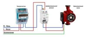 Практичные советы, как правильно устанавливать насос на отопление, в каком месте и каком положении