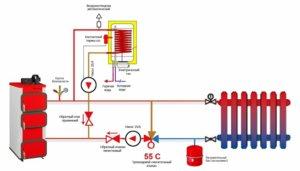 Что такое водонагреватель косвенного нагрева, принцип его работы и правила установки