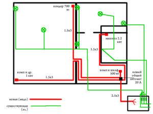 Квартирная электропроводка, схема, рекомендации по составлению, типовые схемы для одно и двухкомнатной квартиры