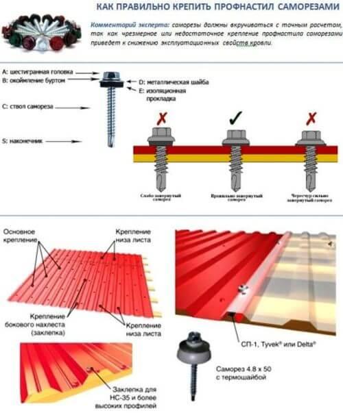 Технология укладки профнастила на крышу, какие инструменты потребуются, как сделать правильный нахлест